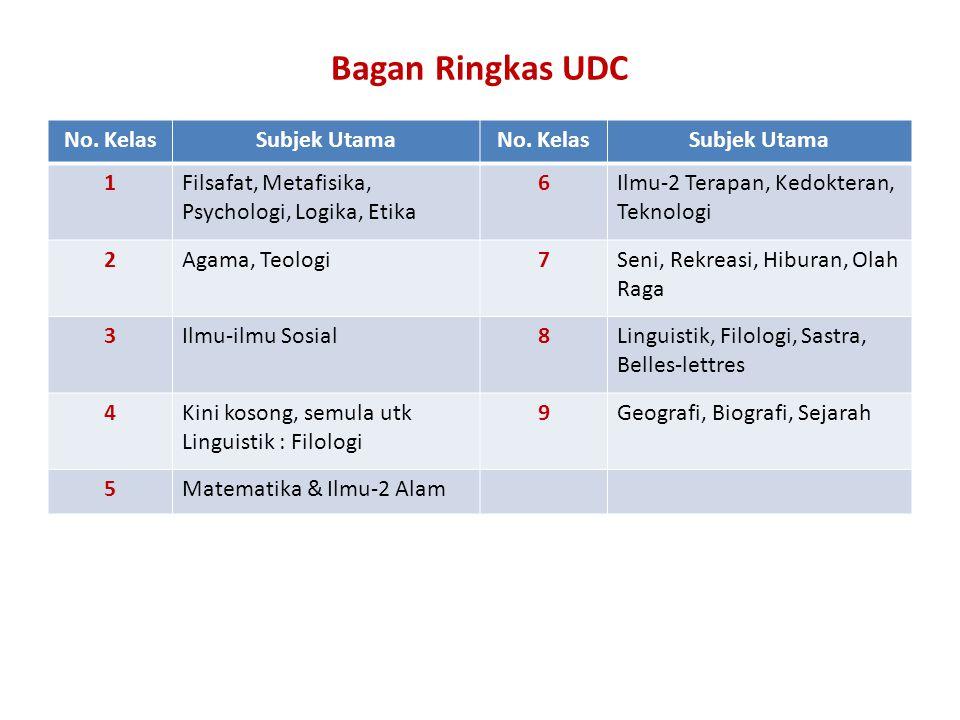 Bagan Ringkas UDC No. Kelas Subjek Utama 1
