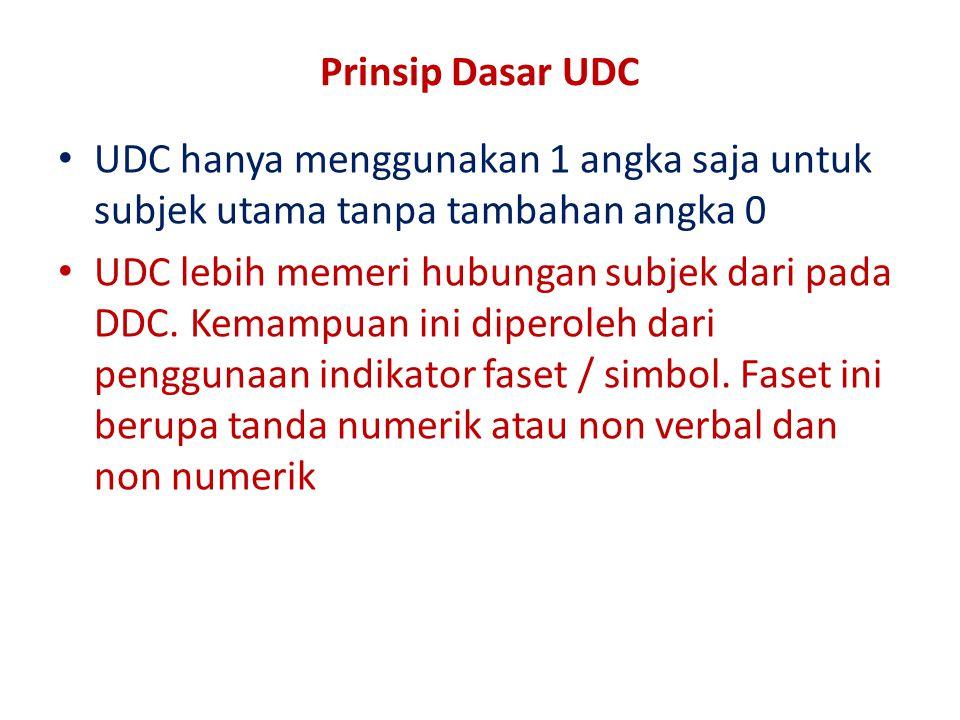 Prinsip Dasar UDC UDC hanya menggunakan 1 angka saja untuk subjek utama tanpa tambahan angka 0.