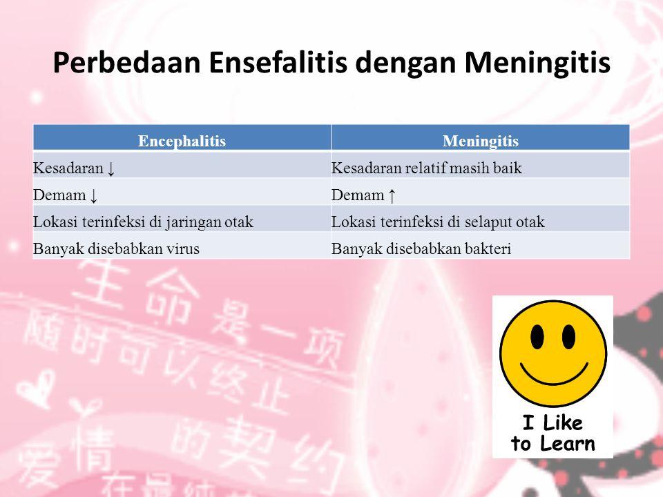 Perbedaan Ensefalitis dengan Meningitis