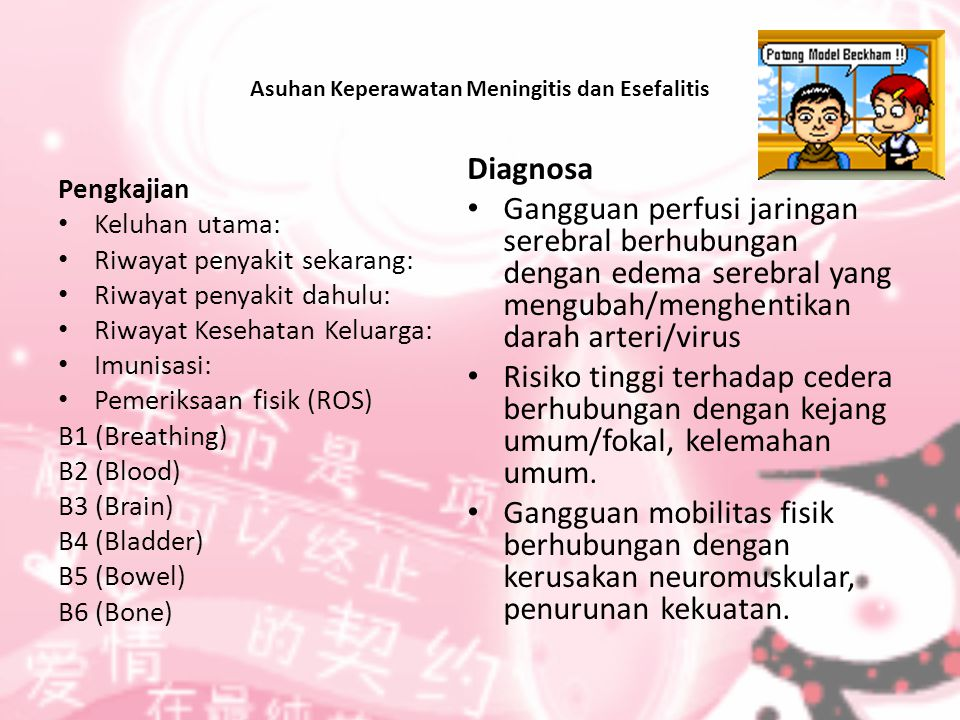 Asuhan Keperawatan Meningitis dan Esefalitis