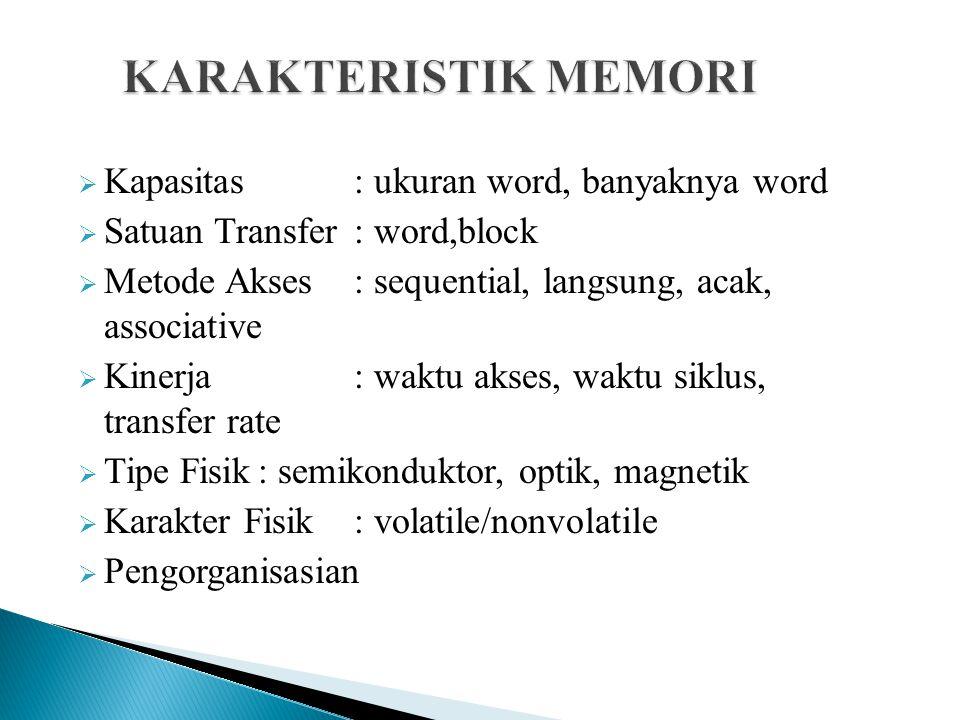 KARAKTERISTIK MEMORI Kapasitas : ukuran word, banyaknya word