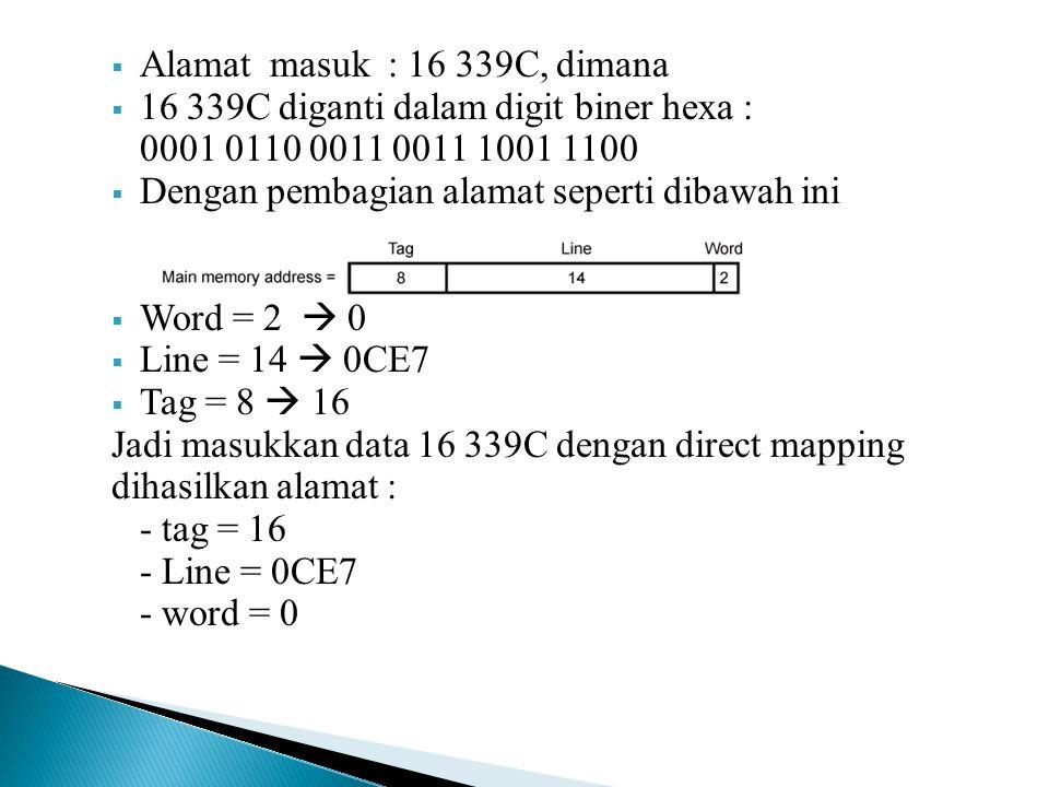 Alamat masuk : 16 339C, dimana 16 339C diganti dalam digit biner hexa : 0001 0110 0011 0011 1001 1100.