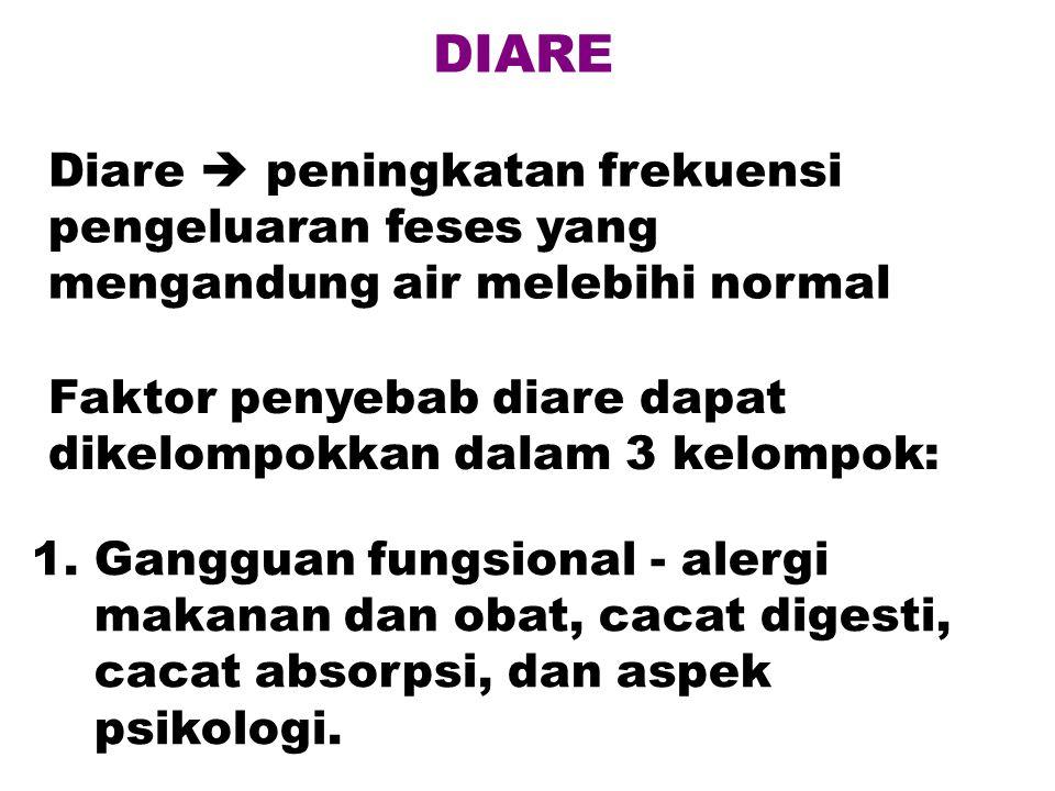 DIARE Diare  peningkatan frekuensi pengeluaran feses yang mengandung air melebihi normal.