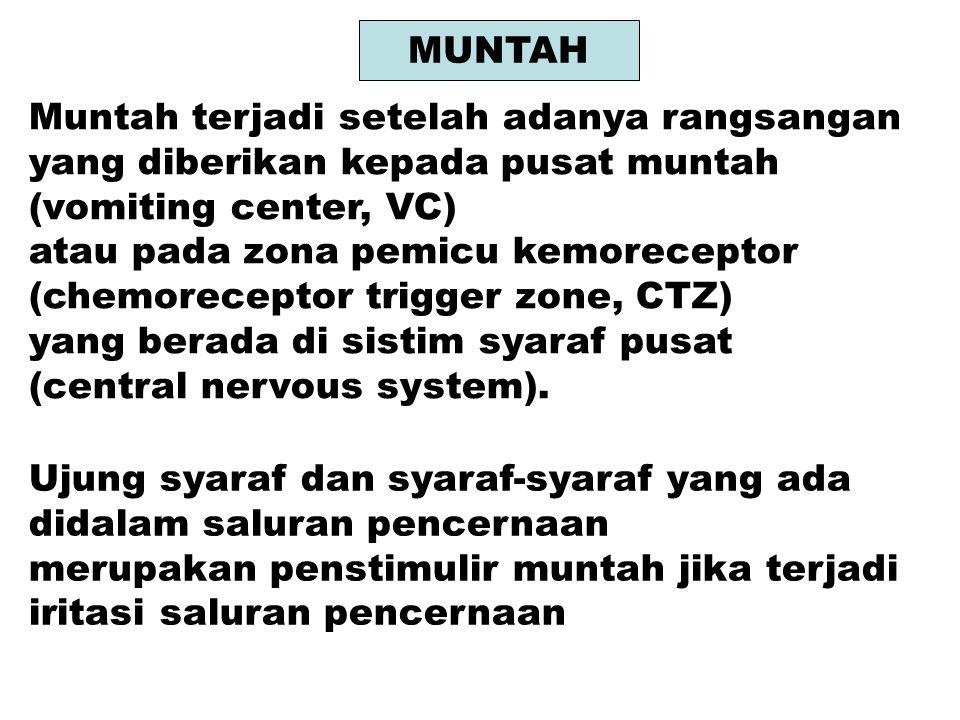 MUNTAH Muntah terjadi setelah adanya rangsangan yang diberikan kepada pusat muntah (vomiting center, VC)