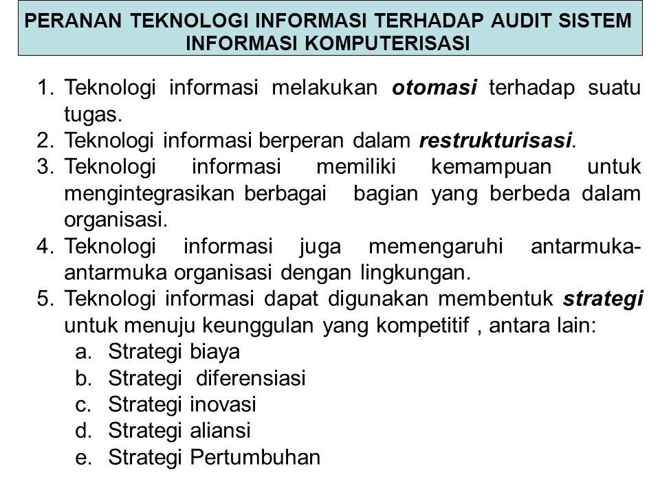 Teknologi informasi melakukan otomasi terhadap suatu tugas.
