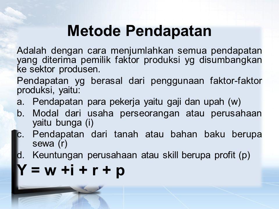 Metode Pendapatan Y = w +i + r + p