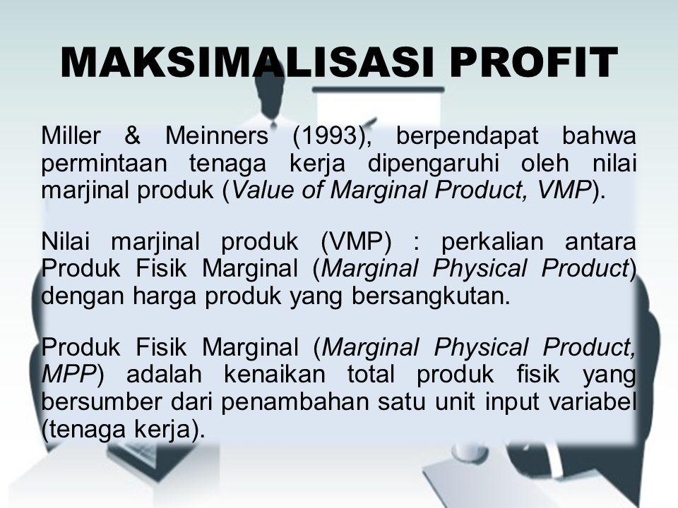MAKSIMALISASI PROFIT