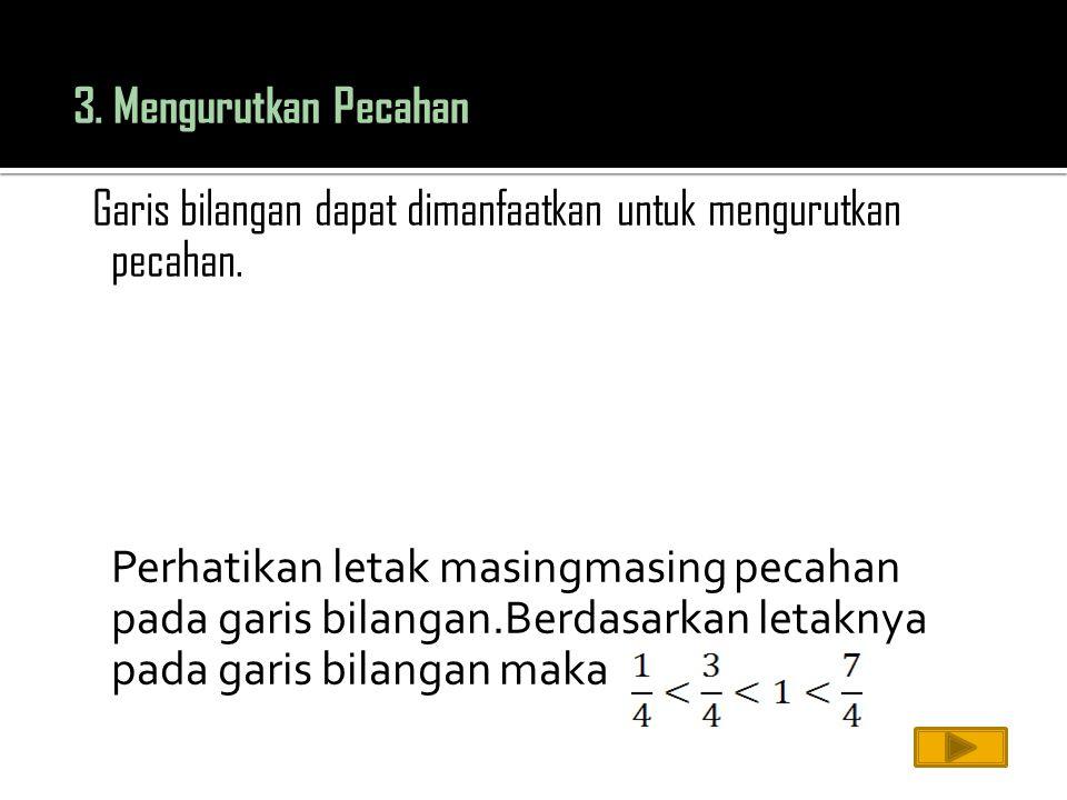 3. Mengurutkan Pecahan Garis bilangan dapat dimanfaatkan untuk mengurutkan pecahan.