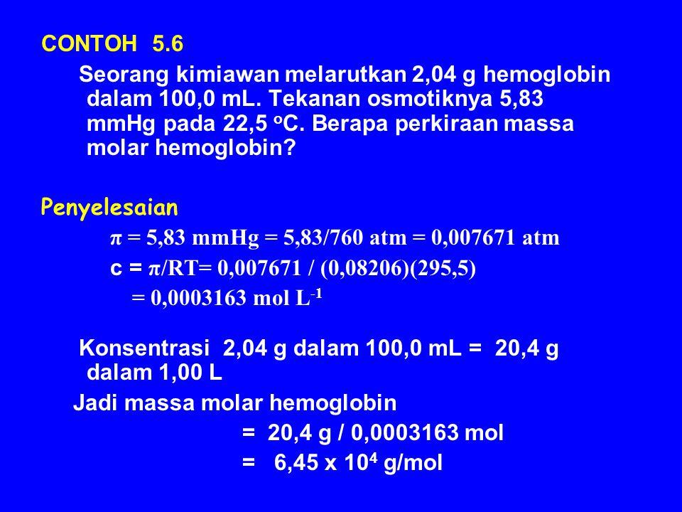 Konsentrasi 2,04 g dalam 100,0 mL = 20,4 g dalam 1,00 L