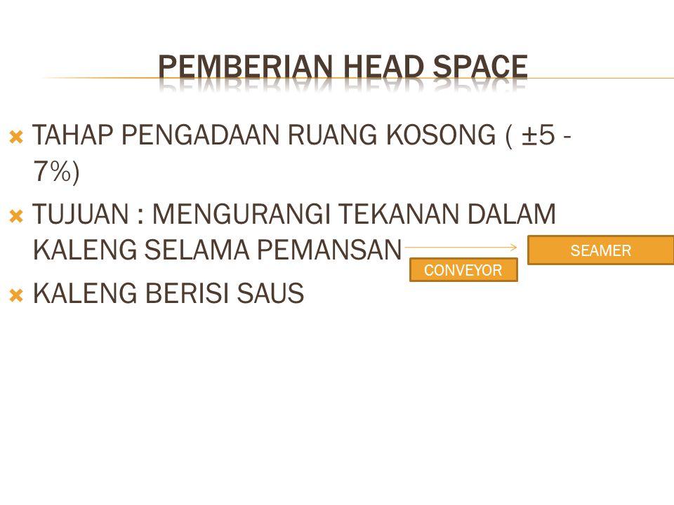 PEMBERIAN HEAD SPACE TAHAP PENGADAAN RUANG KOSONG ( ±5 -7%)