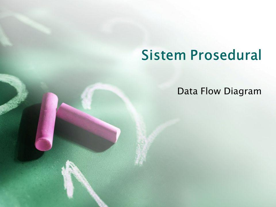 Sistem Prosedural Data Flow Diagram