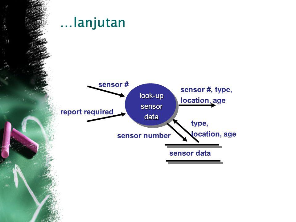 …lanjutan sensor # sensor #, type, location, age look-up sensor data
