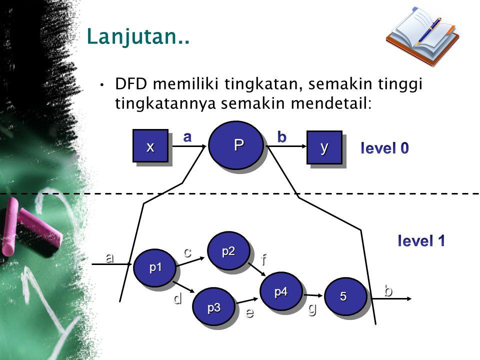Lanjutan.. DFD memiliki tingkatan, semakin tinggi tingkatannya semakin mendetail: a. b. x. P. y.