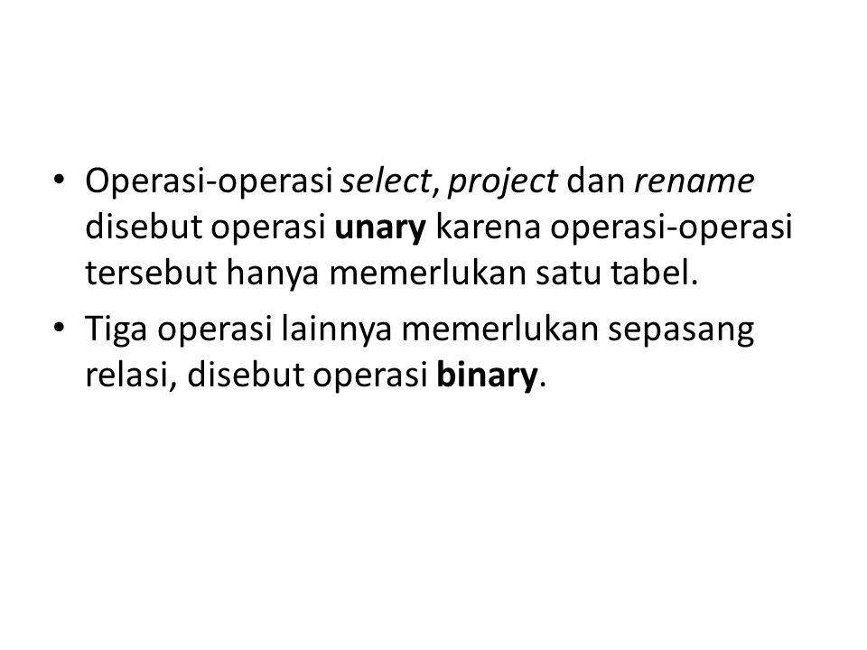 Operasi-operasi select, project dan rename disebut operasi unary karena operasi-operasi tersebut hanya memerlukan satu tabel.