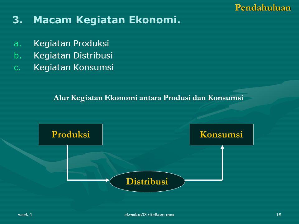 3. Macam Kegiatan Ekonomi.