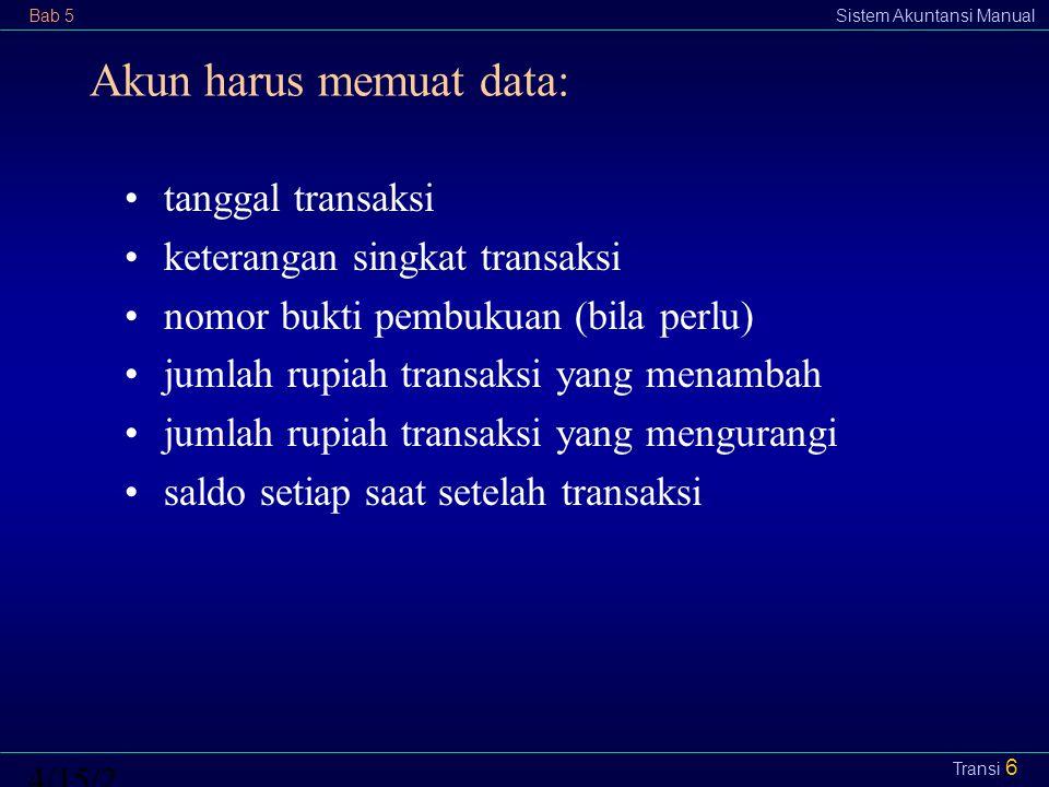 Akun harus memuat data: