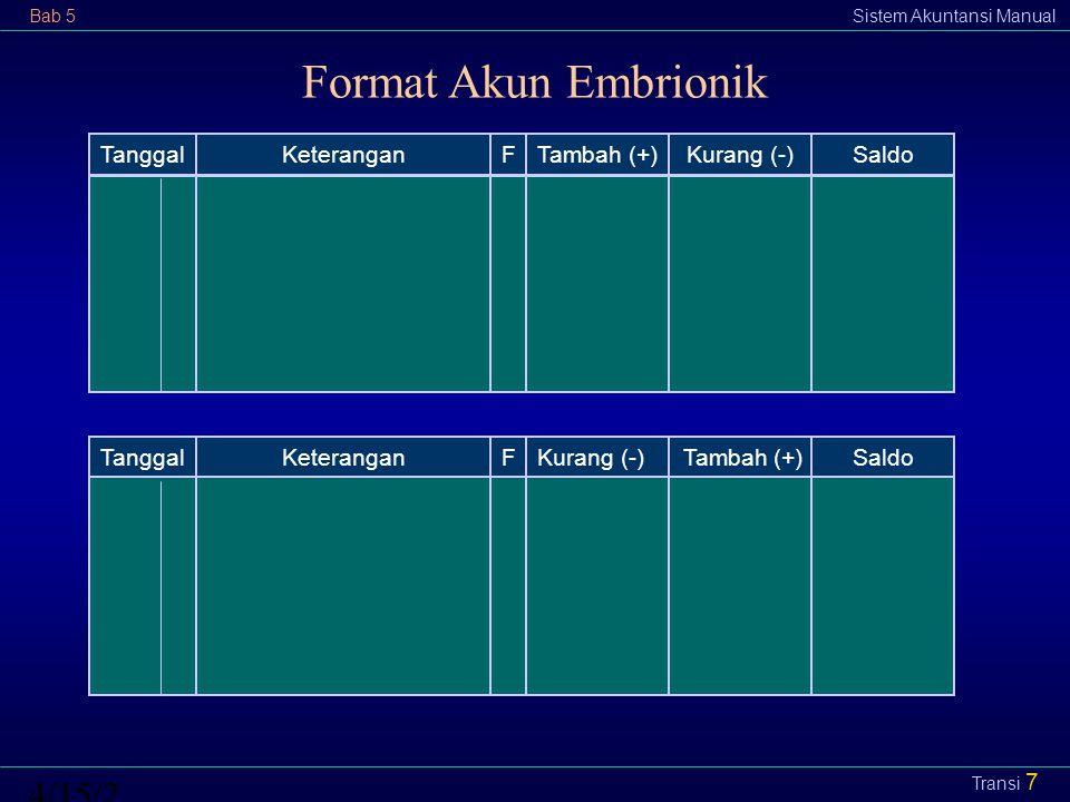 Format Akun Embrionik 4/12/20174/12/2017 Tanggal F Tambah (+)