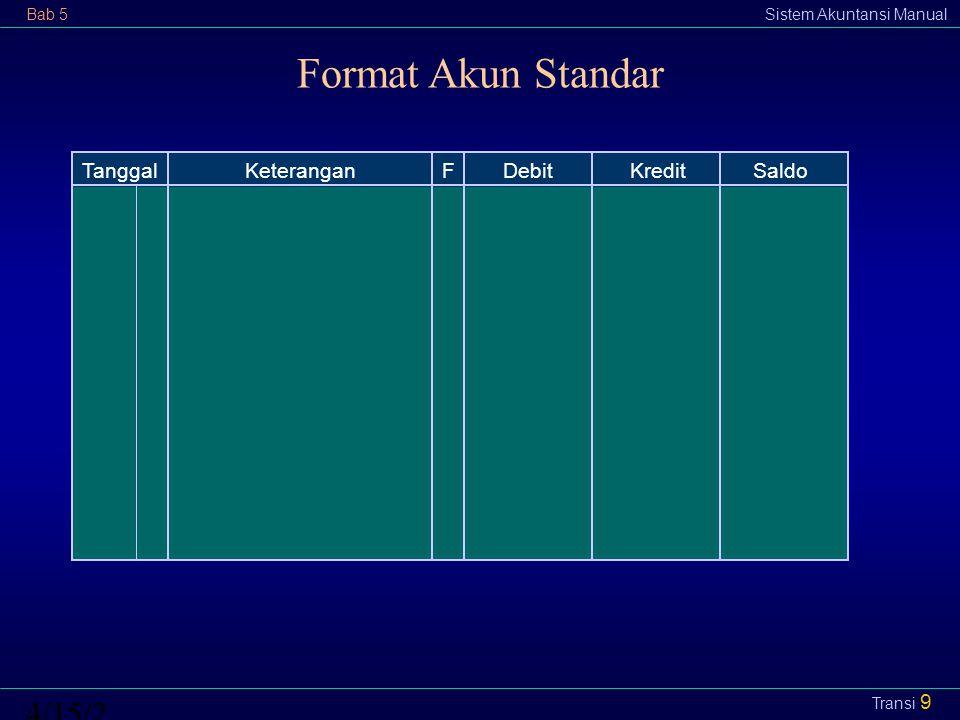 Format Akun Standar 4/12/20174/12/2017 Tanggal F Debit Kredit Saldo