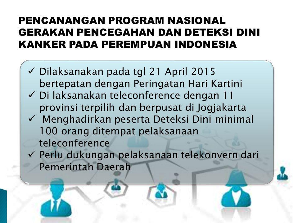 PENCANANGAN PROGRAM NASIONAL GERAKAN PENCEGAHAN DAN DETEKSI DINI KANKER PADA PEREMPUAN INDONESIA