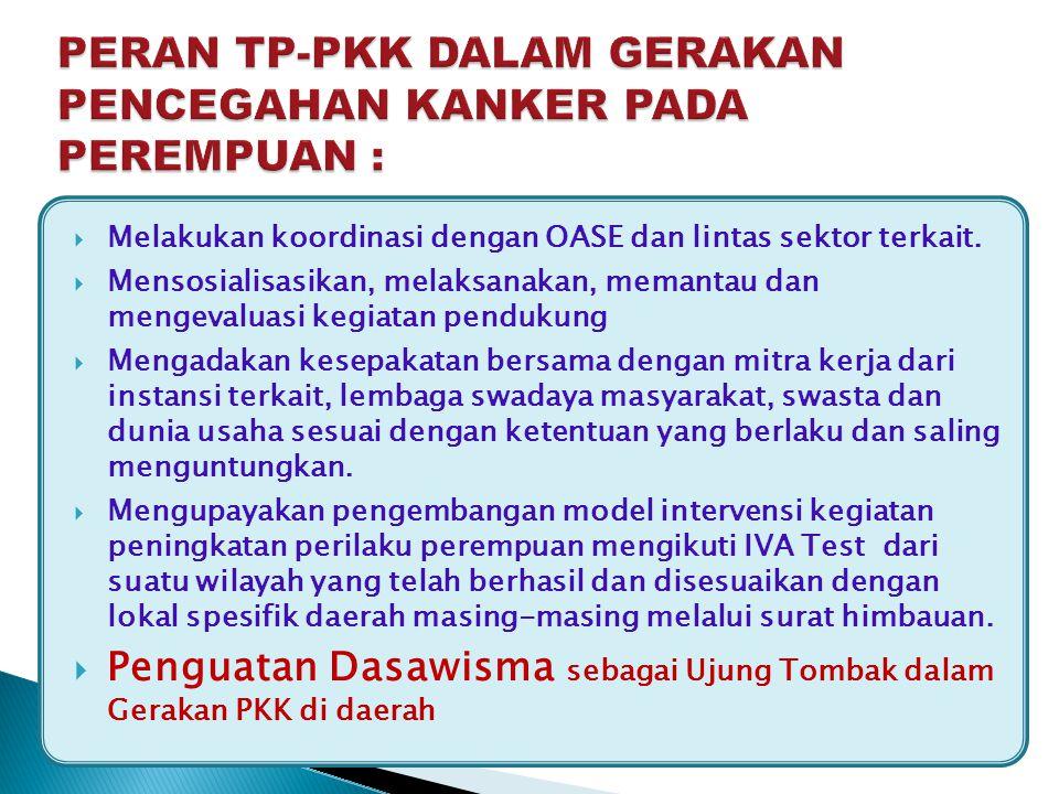 PERAN TP-PKK DALAM GERAKAN PENCEGAHAN KANKER PADA PEREMPUAN :