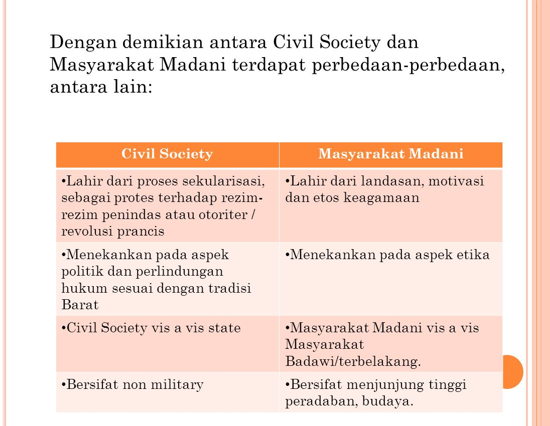Dengan demikian antara Civil Society dan Masyarakat Madani terdapat perbedaan-perbedaan, antara lain: