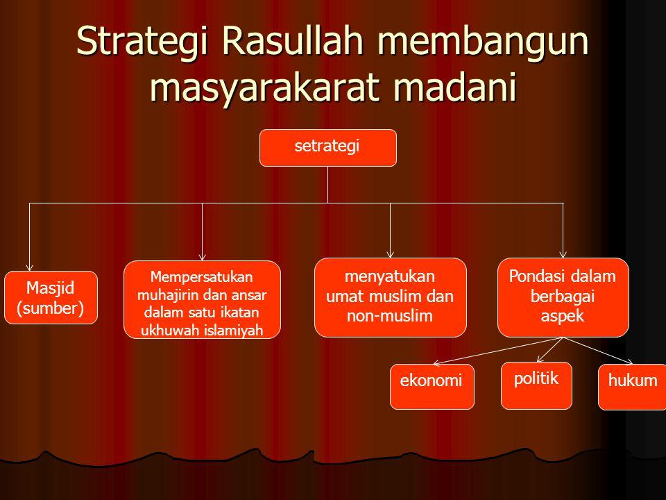 Strategi Rasullah membangun masyarakarat madani