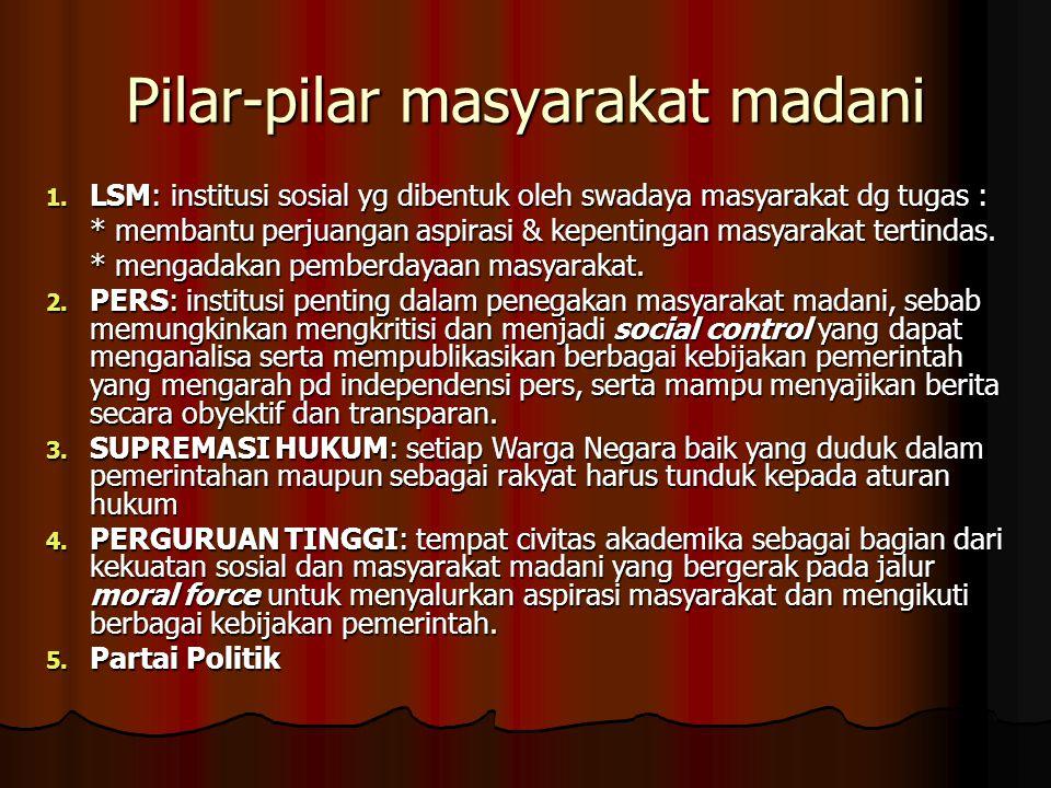 Pilar-pilar masyarakat madani