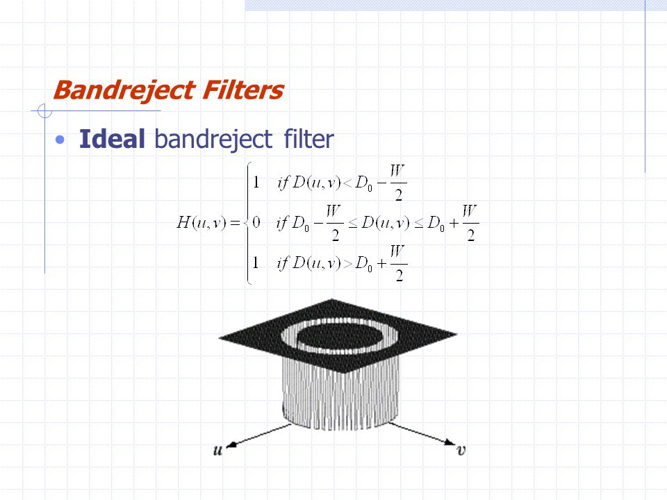 Bandreject Filters Ideal bandreject filter