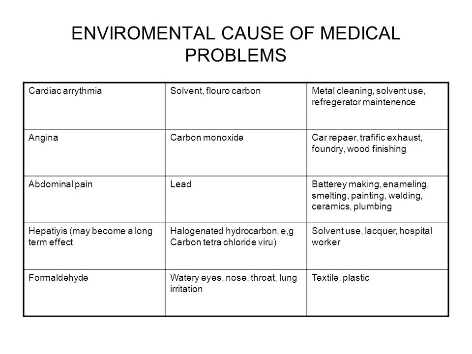 ENVIROMENTAL CAUSE OF MEDICAL PROBLEMS