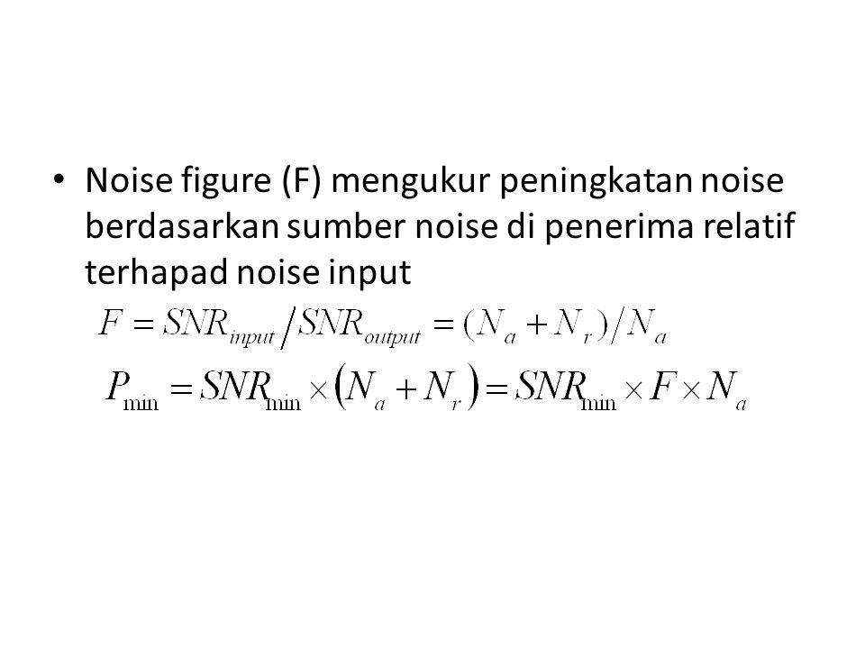 Noise figure (F) mengukur peningkatan noise berdasarkan sumber noise di penerima relatif terhapad noise input