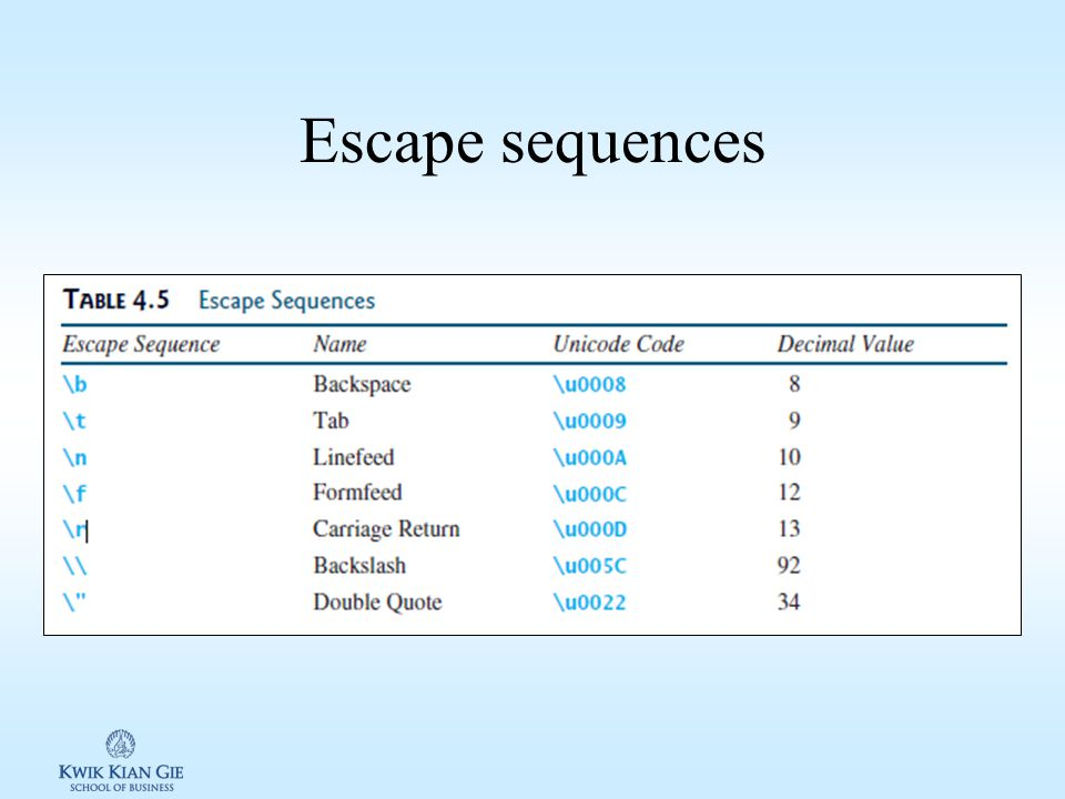 Escape sequences