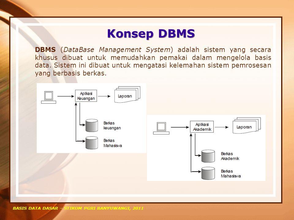 Konsep DBMS