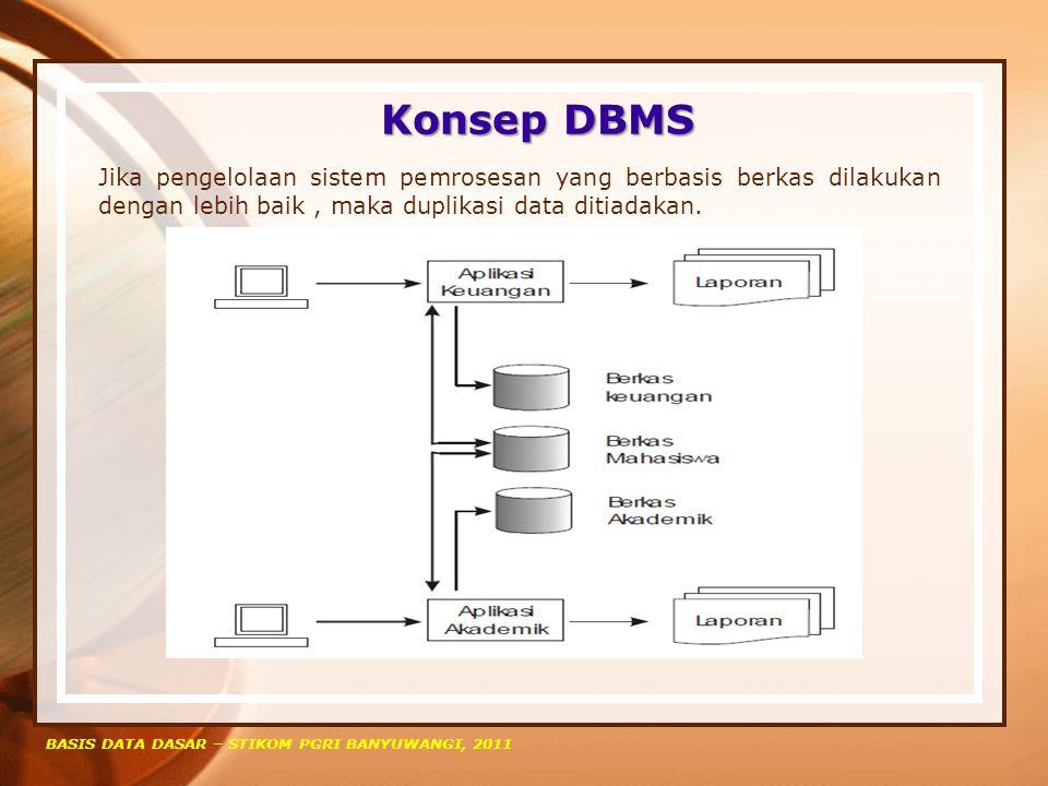 Konsep DBMS Jika pengelolaan sistem pemrosesan yang berbasis berkas dilakukan dengan lebih baik , maka duplikasi data ditiadakan.