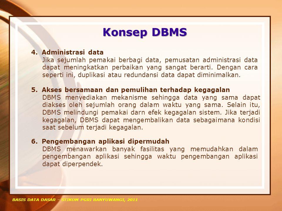 Konsep DBMS Administrasi data