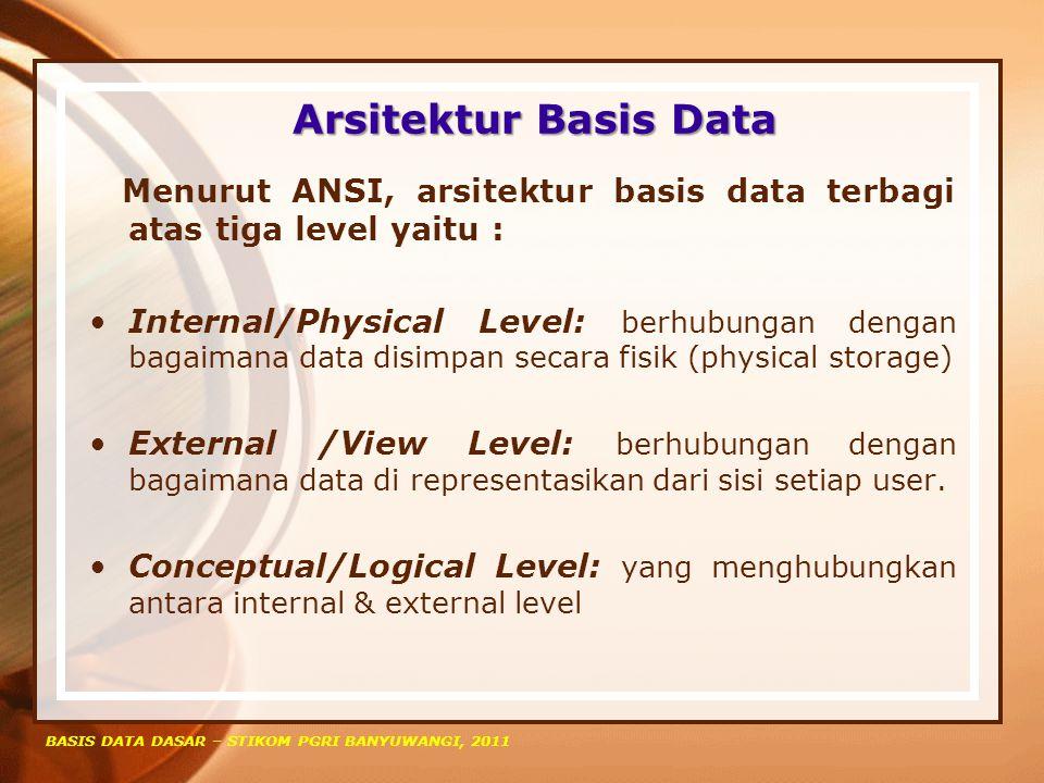 Arsitektur Basis Data Menurut ANSI, arsitektur basis data terbagi atas tiga level yaitu :