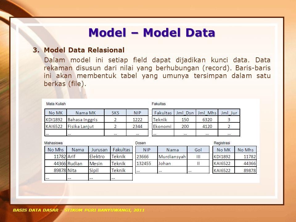 Model – Model Data Model Data Relasional