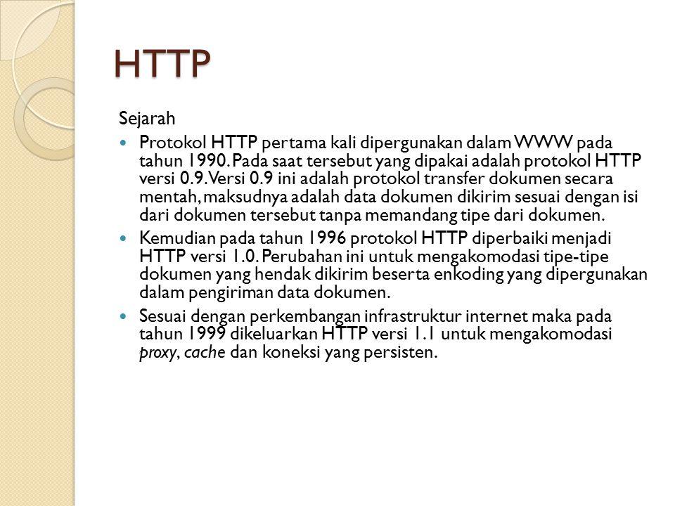 HTTP Sejarah.