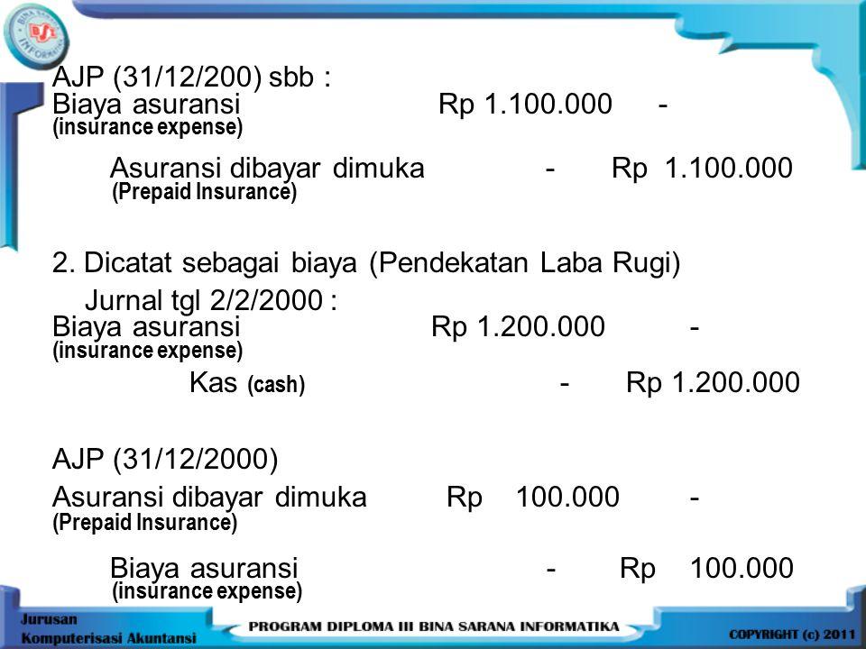 Asuransi dibayar dimuka - Rp 1.100.000