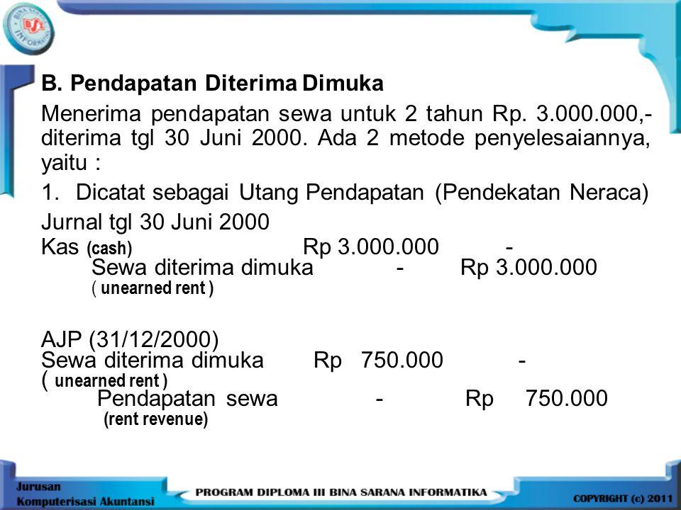 B. Pendapatan Diterima Dimuka
