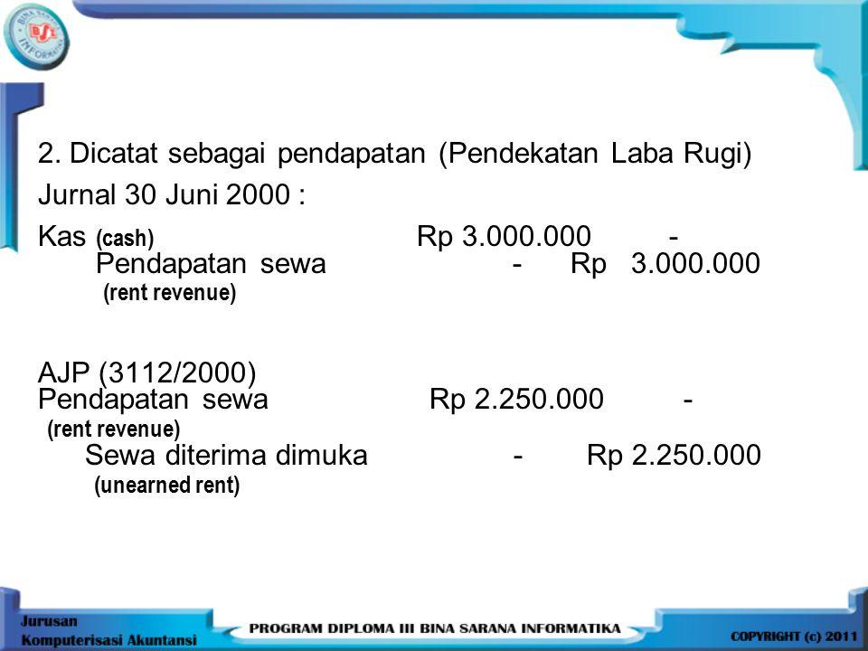 Sewa diterima dimuka - Rp 2.250.000 (unearned rent)