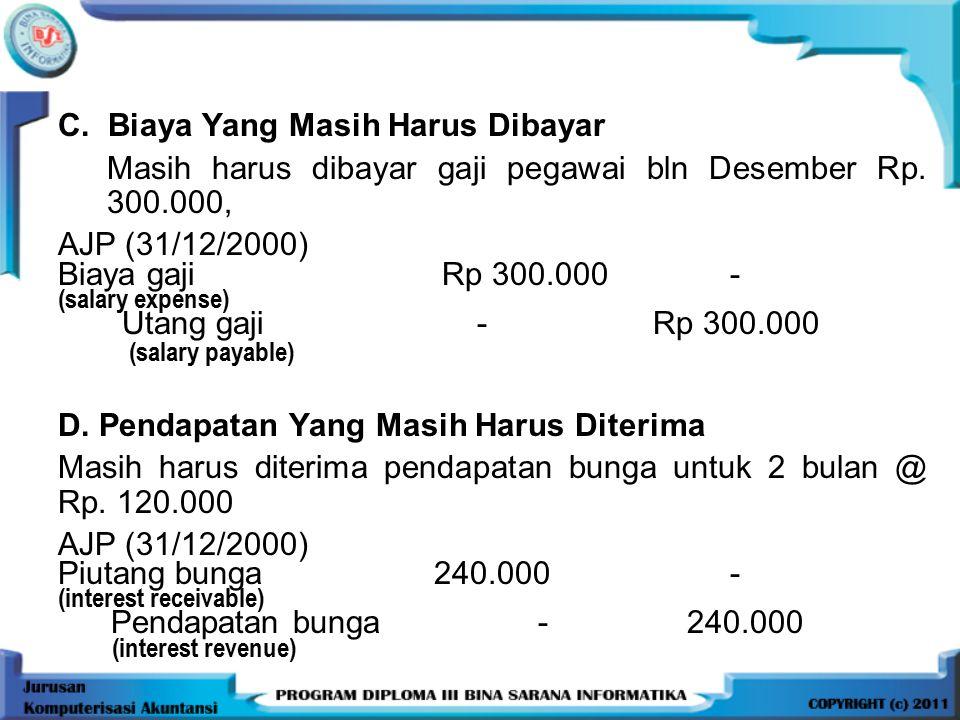 C. Biaya Yang Masih Harus Dibayar