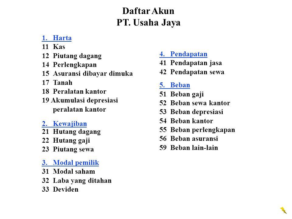 Daftar Akun PT. Usaha Jaya