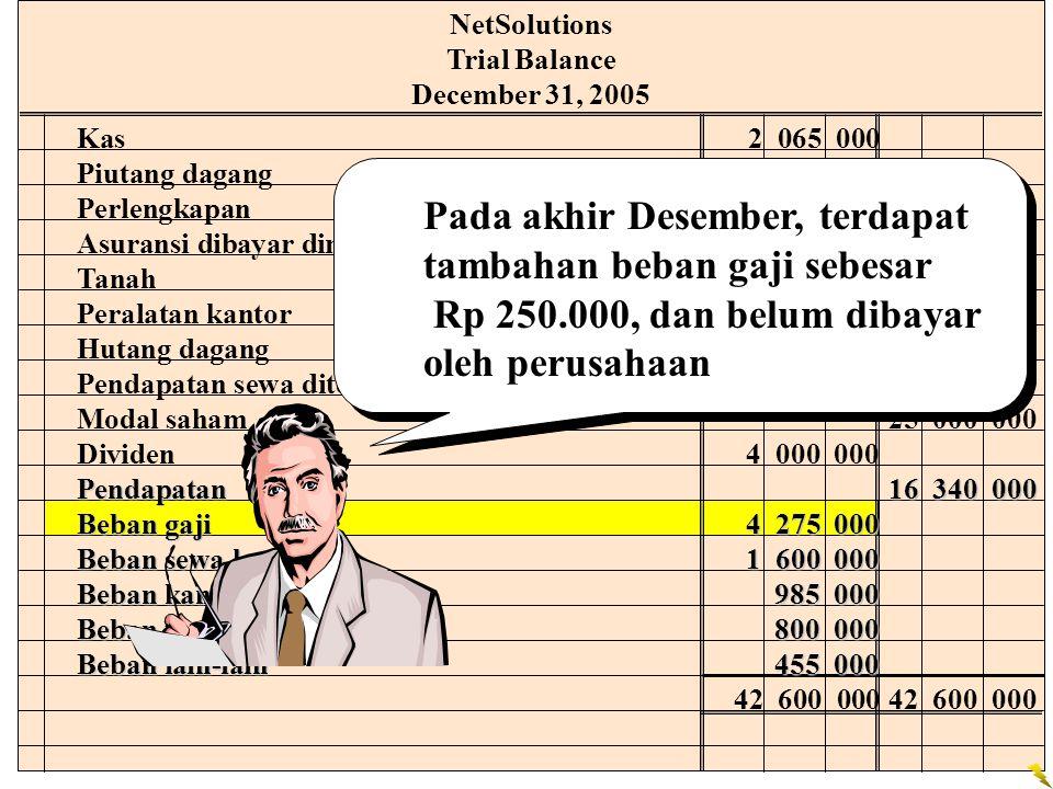 Pada akhir Desember, terdapat tambahan beban gaji sebesar