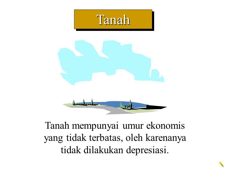 Tanah Tanah mempunyai umur ekonomis yang tidak terbatas, oleh karenanya tidak dilakukan depresiasi.