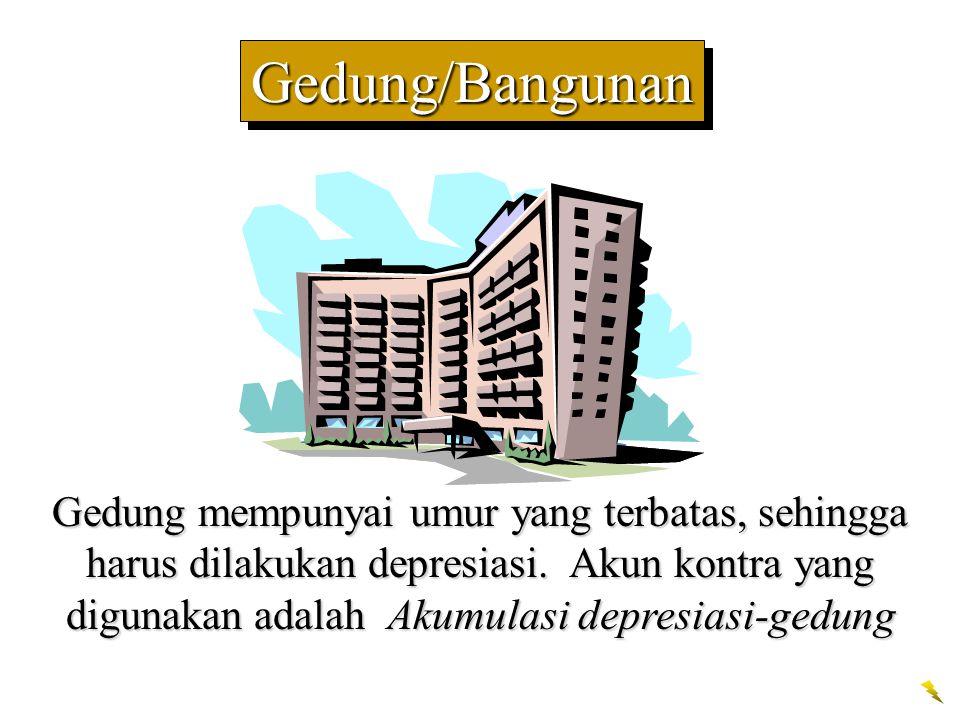 Gedung/Bangunan