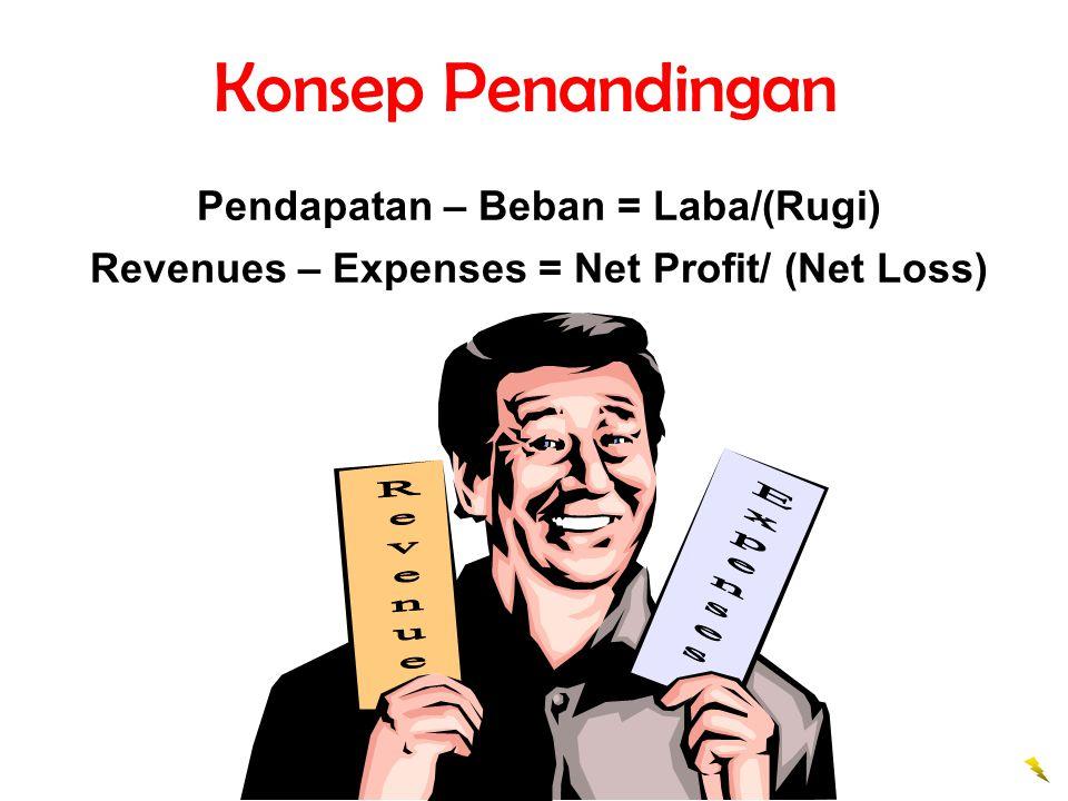 Konsep Penandingan Pendapatan – Beban = Laba/(Rugi)