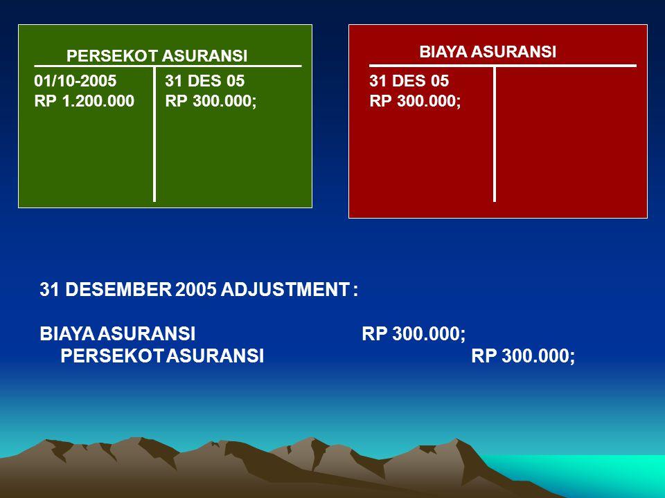 31 DESEMBER 2005 ADJUSTMENT : BIAYA ASURANSI RP 300.000;