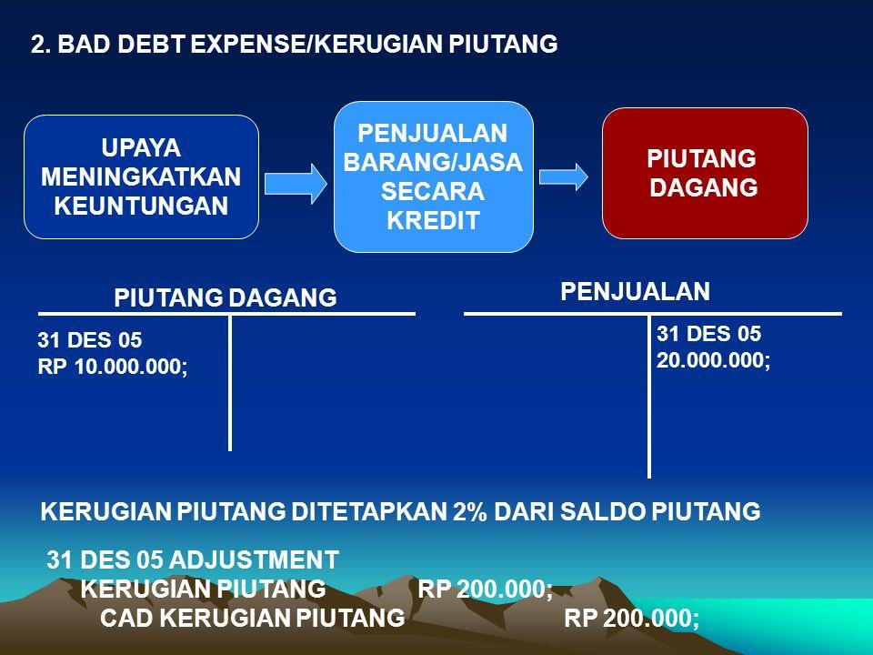 2. BAD DEBT EXPENSE/KERUGIAN PIUTANG