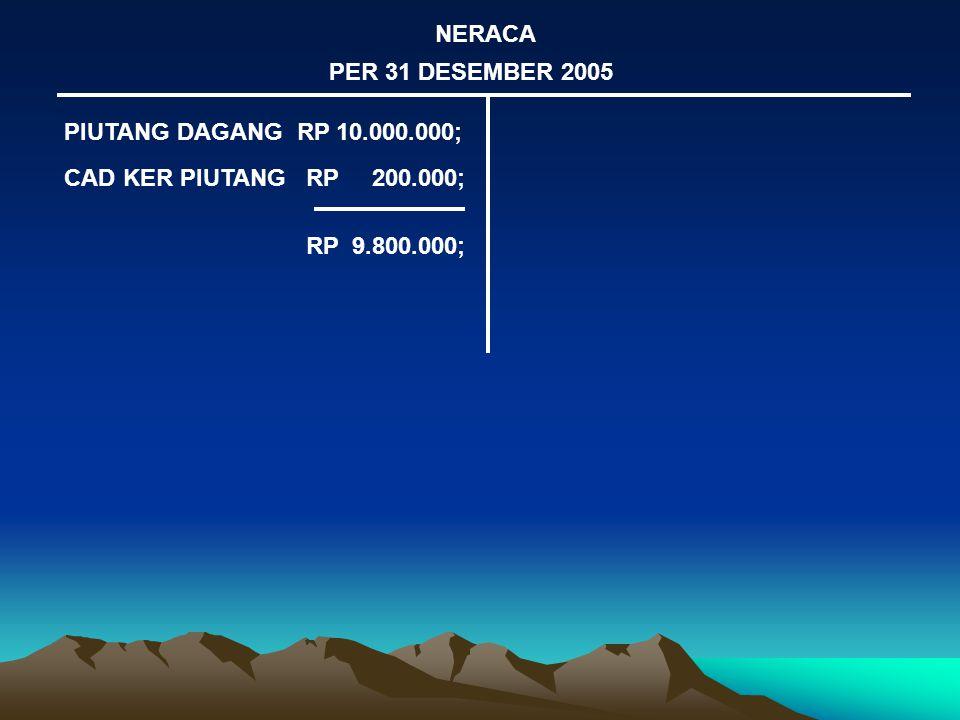 NERACA PER 31 DESEMBER 2005.
