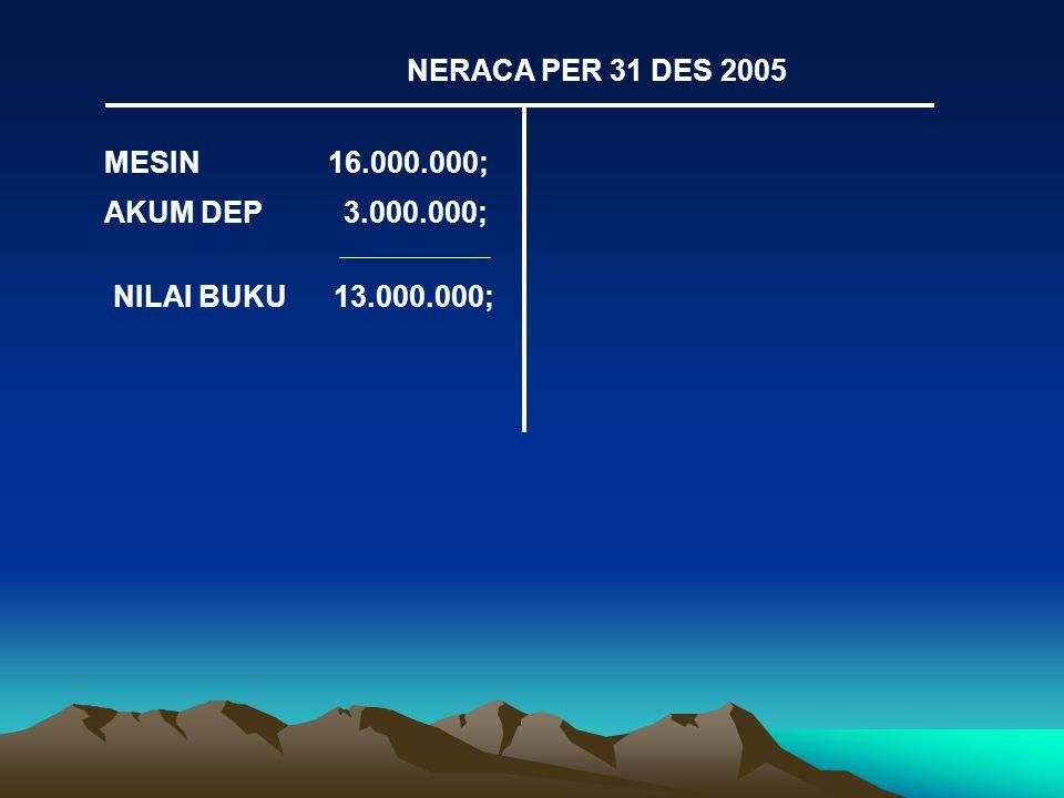 NERACA PER 31 DES 2005 MESIN 16.000.000; AKUM DEP 3.000.000; NILAI BUKU 13.000.000;
